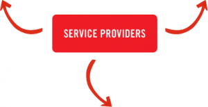 SERV products for exporters and service providers | SERV