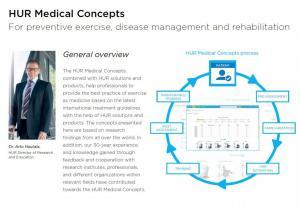 HUR Medical Concept