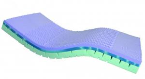 foam mattress bedsore prevention pressure ulcers
