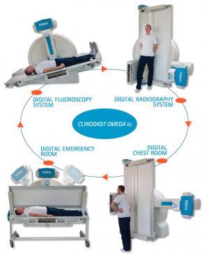 CLINODIGIT OMEGA SYSTEM