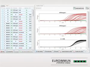 EURORealTime MTB