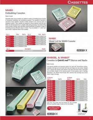 Tissue Cassettes