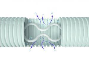 image describing AquaVENT? VT Technology