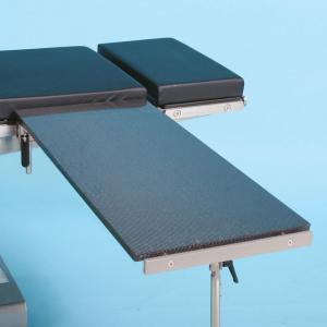 SchureMed Rectangle Major Procedure Table
