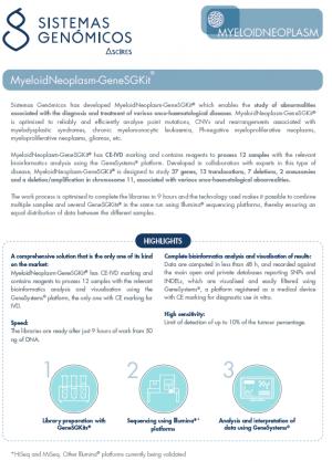 MyeloidNeoplasm-GeneSGKit